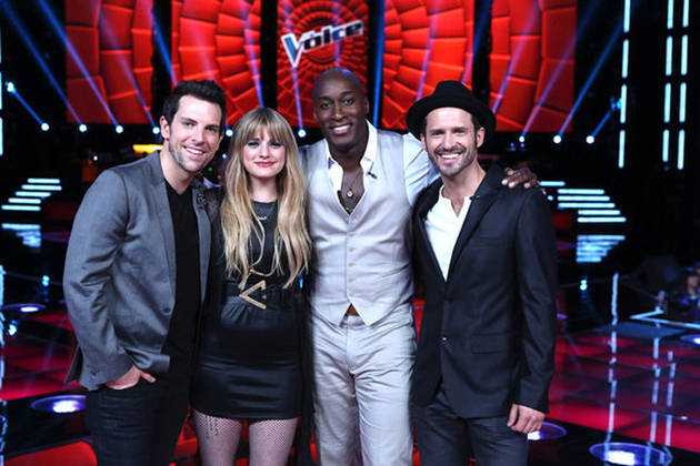 The Voice Season 2 Winner Predictions: Who Will Win?
