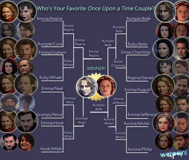 Once Upon a Time Ship Bracket: And the Winner Is …