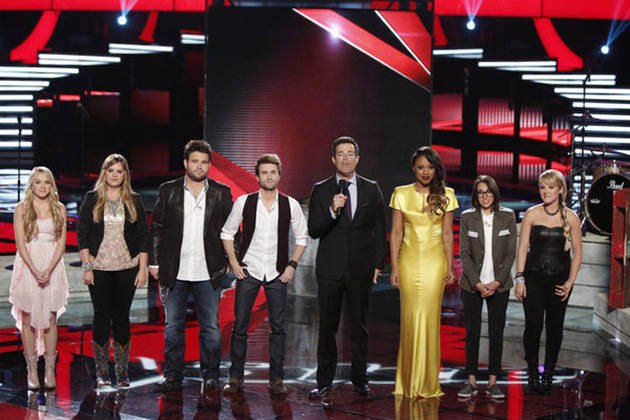 The Voice 2013 Live Recap: The Top 6 Double Up Performances (6/3/2013)