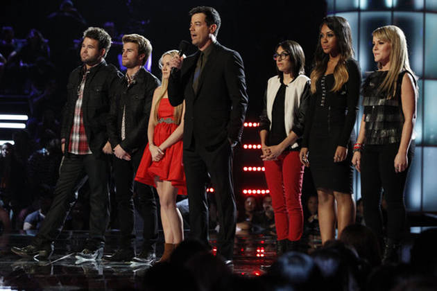 Who Are The Voice Season 4 Finalists?