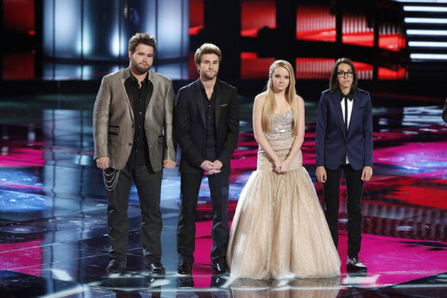 Who Won The Voice 2013 Season 4? The Voice Winner Is…